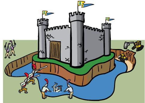 Castles & Wide-Moats.jpg
